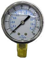 Liquid Filled Test Gauge
